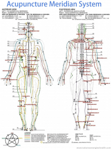 acupuncture_points
