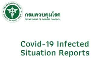 Covid-19 Reports Thailand