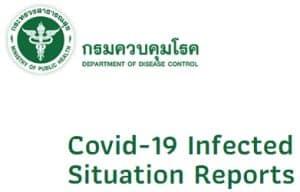 Covid-19 Reports Thailand